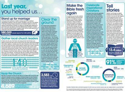Impact Report 2011 2012