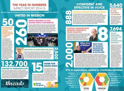 Impact Report 2014 2015