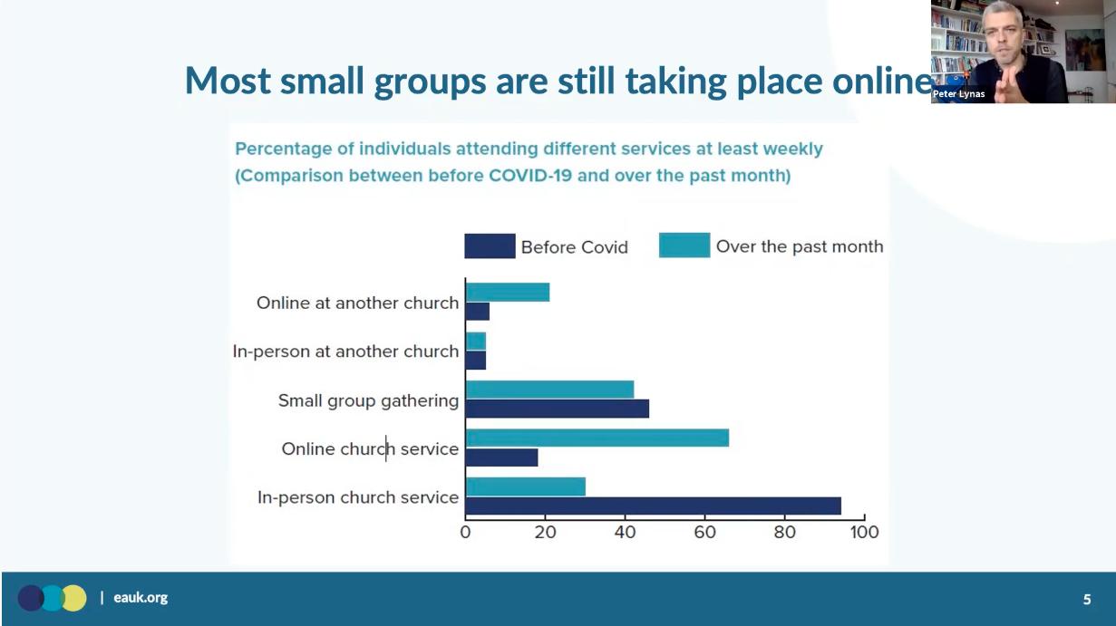 Changing church executive summary webinar