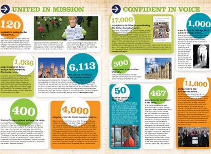 Impact Report 2010 2011